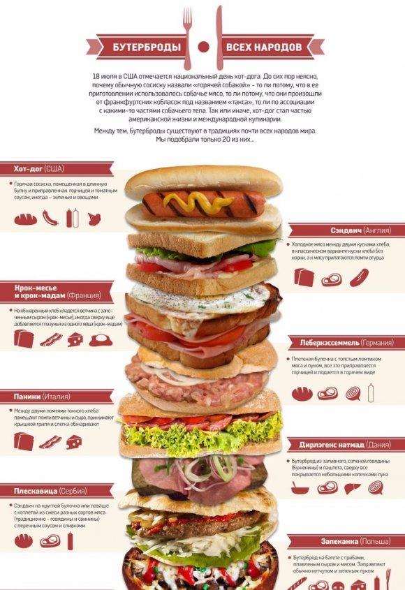 Почему хот дог называется хот догом