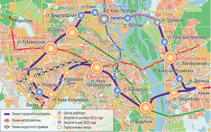 транспортных проблем Киева